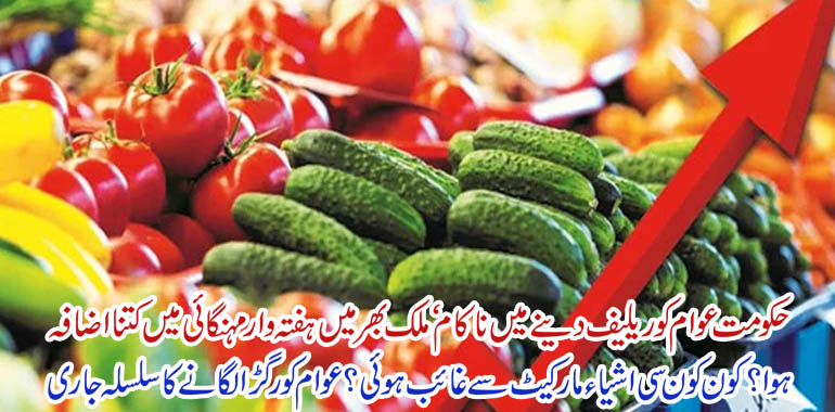Rising inflation in pakistan