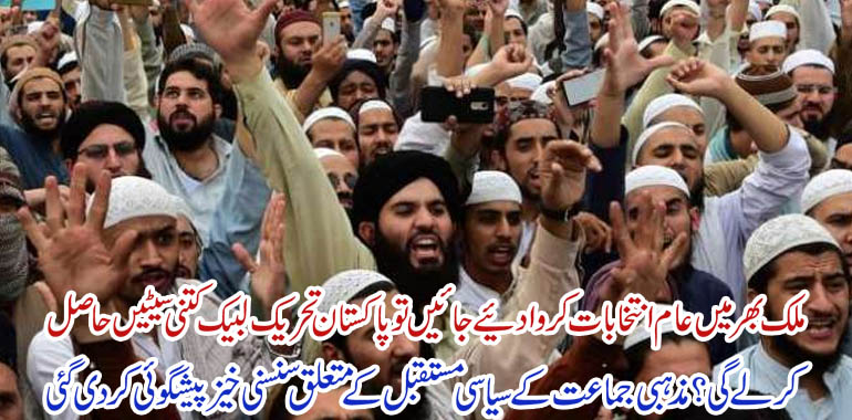 tlp in election