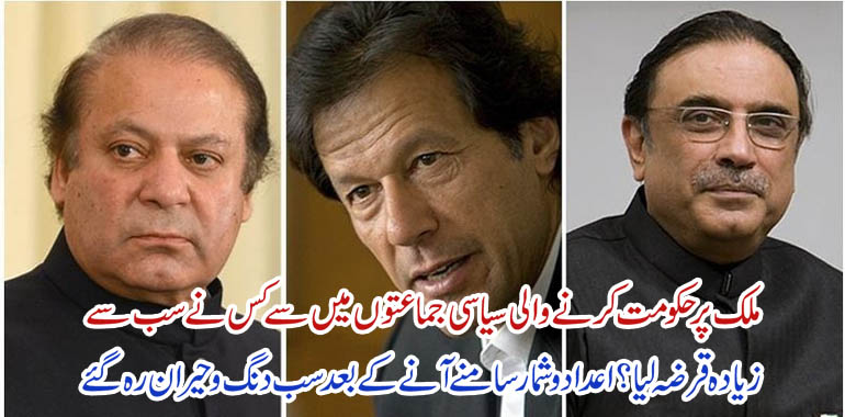 ppp and pmln and pti